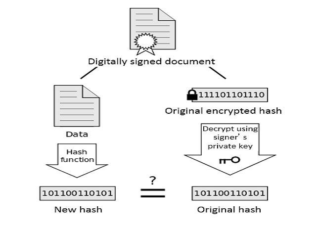 decrypt file